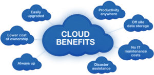 WHAT IS CLOUD COMPUTING AND WHAT ARE ITS ADVANTAGES?